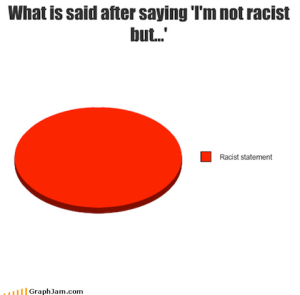 racist graph